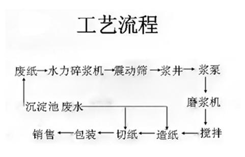 电路 电路图 电子 原理图 481_309